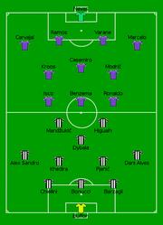 Juventus vs Real Madrid 2017-06-03