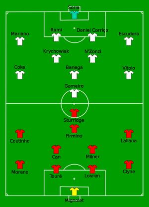 Liverpool vs Sevilla 2016-05-18