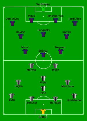 Juventus vs Barcelona 2015-06-06