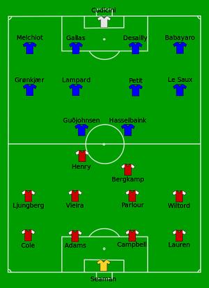 Arsenal vs Chelsea 2002-05-04