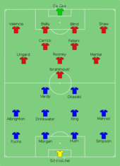 Leicester City vs Manchester United 2016-08-07
