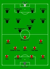 Arsenal vs Man Utd 2005-05-21