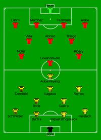 Borussia Dortmund vs Bayern Munich 2016-08-14