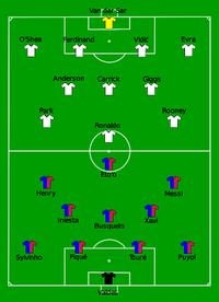 Barcelona vs Man Utd 2009-05-27