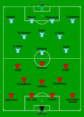 Liverpool vs Man City 2019-08-04