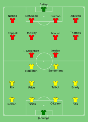 Arsenal vs Man Utd 1979-05-12