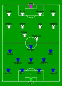 Chelsea vs Portsmouth 2010-05-15 svg