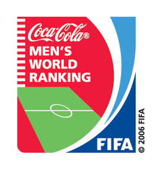 FIFA World Rankings