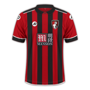 Afc Bournemouth Squad 2017 18 Football Wiki Fandom