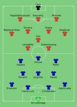 Chelsea vs Arsenal 2019-05-29