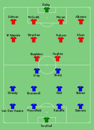 Everton vs Man Utd 1985-05-18