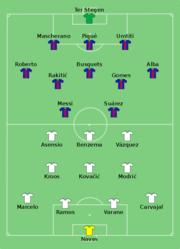 Real Madrid vs Barcelona 2017-08-16