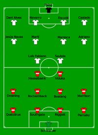 Middlesbrough vs Sevilla 2006-05-10
