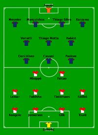 Monaco vs Paris Saint-Germain 2017-07-29