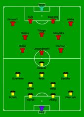 Borussia Dortmund vs Bayern Munich 2019-08-03