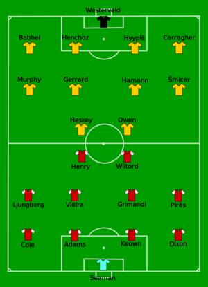Arsenal vs Liverpool 2001-05-12