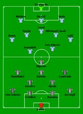 Juventus vs Lazio 2017-08-13