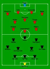 Eintracht Frankfurt vs Bayern Munich 2018-08-12