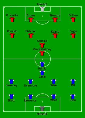 Man Utd vs Millwall 2004-05-22