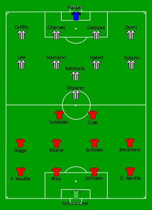 Man Utd vs Newcastle 1999-05-22