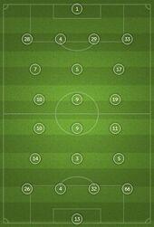 Chelsea v Liverpool 2019-20