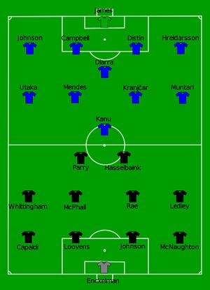 Cardiff vs Portsmouth 2008-05-17
