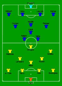 Chelsea vs Everton 2009-05-30