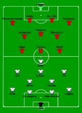 Tottenham Hotspur vs Liverpool 2019-06-01