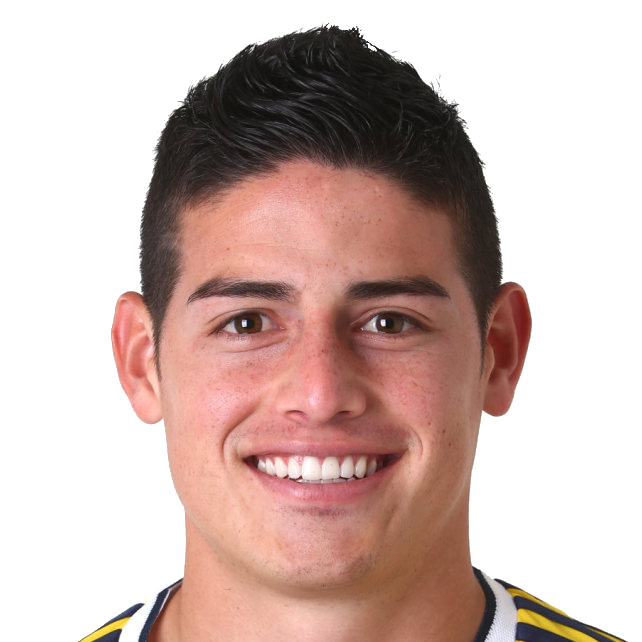 James Rodriguez Football Wiki Fandom