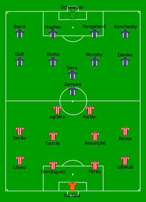 Atletico Madrid-Fulham 2010-05-12