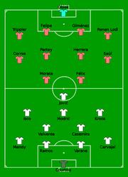 Real Madrid vs Atlético Madrid 2020-01-12