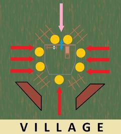 Basic Skull Farm