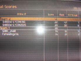 Score 1