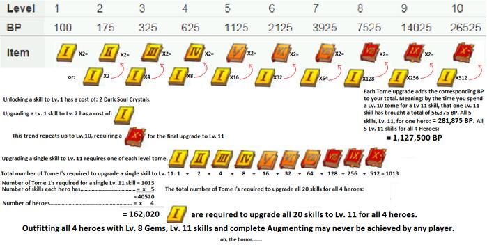 Tome math