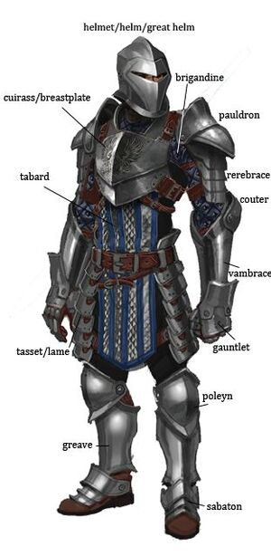 Kinght armor composition