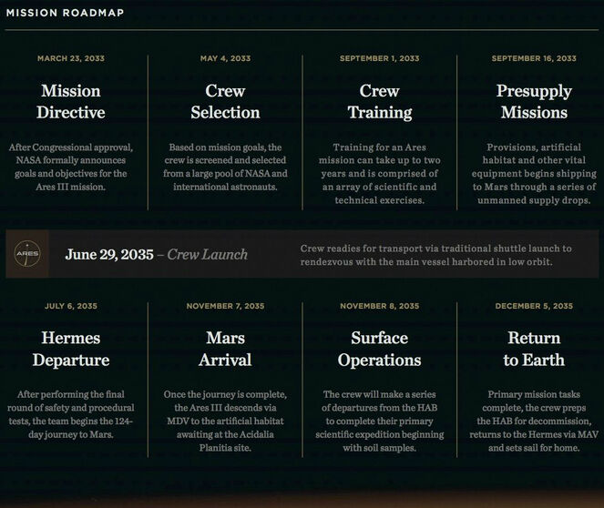 The Mission Roadmap