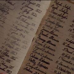 Liste des membre de la famille Labonair