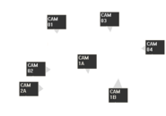 TRTF2 Map layout with Cameras