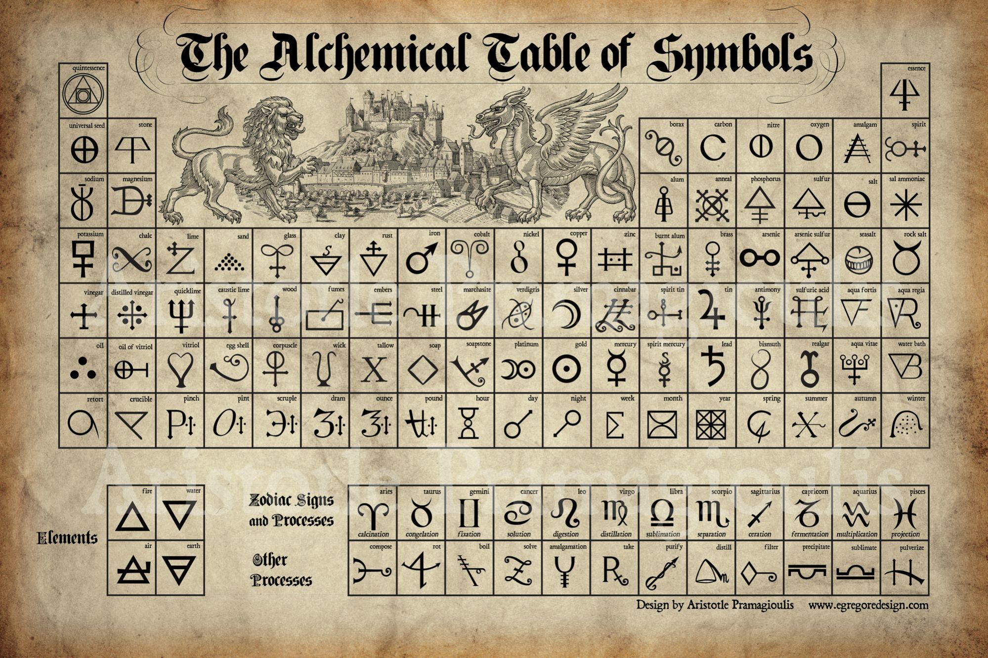 Alchemy | The Witcher: Rising Flames Wikia | FANDOM powered