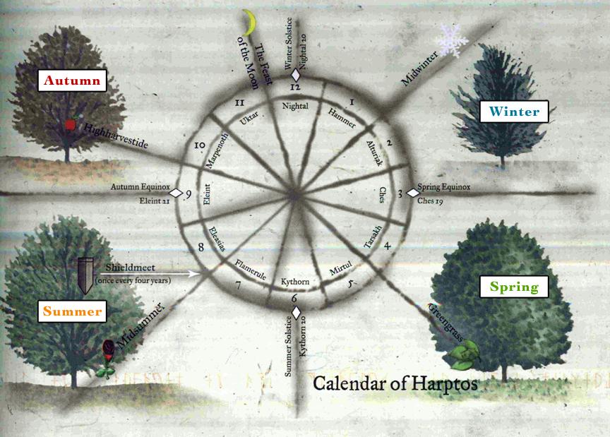 Faerun Calendar.The Balance Arc Timeline The Adventure Zone Wiki Fandom Powered