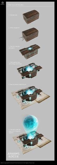 ACRG Precursor Box - Concept Art