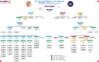 MCU-LAPD-Organization; MC; S5 (P2)