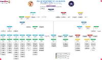 MCU-LAPD-Organization; MC; S6 (P1)