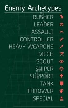 Enemy Archetypes2