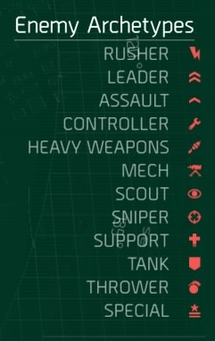 Enemy Archetypes | The Division Wiki | FANDOM powered by Wikia