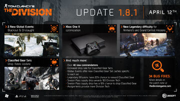 The Division Update 1.8
