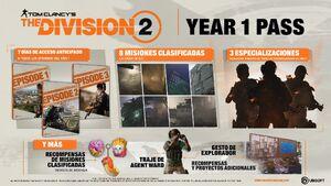 TCTD2 Year1Pass Flashcard ESP