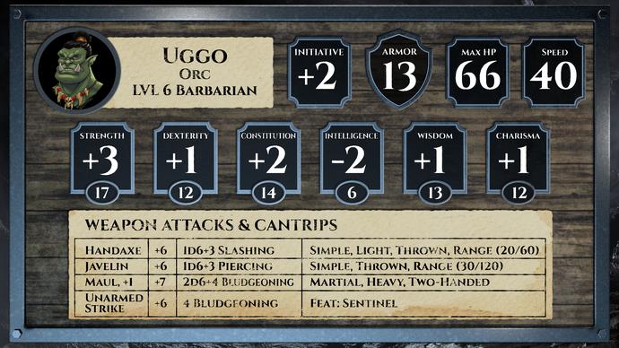 Uggo Card LVL6 v01