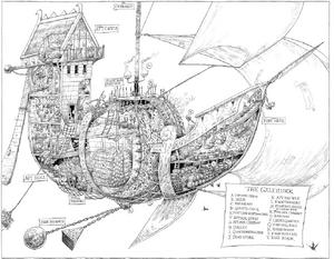 Skyshipmapgalerider