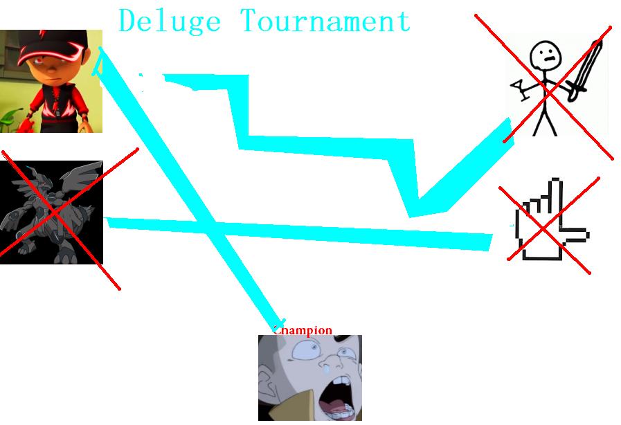 Deluge Tournament